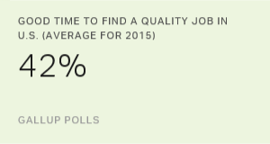 U.S. Quality Job Outlook in 2015 Best Since 2007