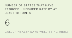 Kentucky, Arkansas Post Largest Drops in Uninsured Rates