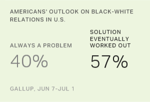 Majority in U.S. Still Hopeful for Solution to Race Problems