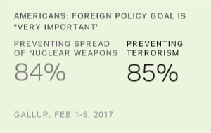 Top U.S. Foreign Policy Goals: Stem Terrorism, Nuclear Weapons