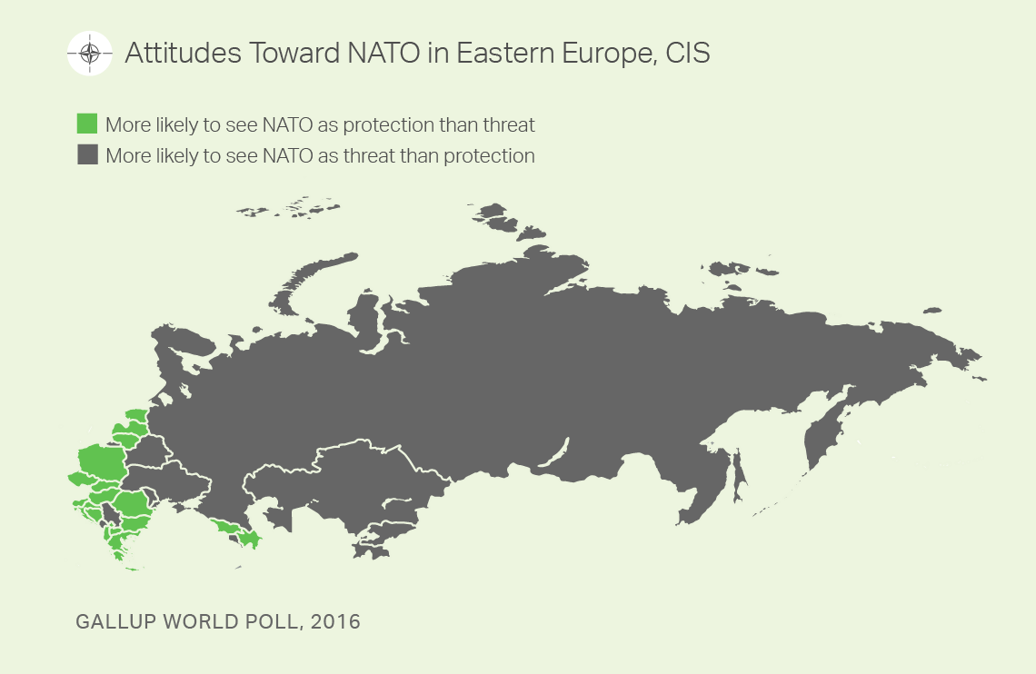 Attitudes Toward NATO in Eastern Europe, CIS