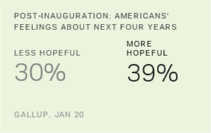 Reaction to Trump Inauguration Similar to 2005, 2013 Inaugurations
