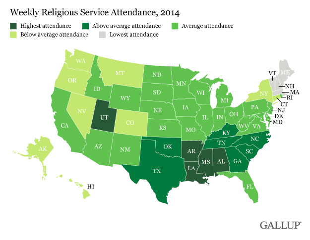 Weekly Religious Service Attendance, 2014