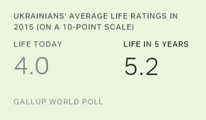 Ukrainians' Life Ratings Sank to New Lows in 2015