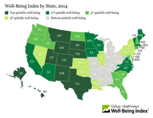 Well-Being Index by State (Map), 2014