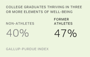 Former Student-Athletes Are Winners in Well-Being