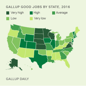Wyoming, North Dakota and Mississippi Most Conservative