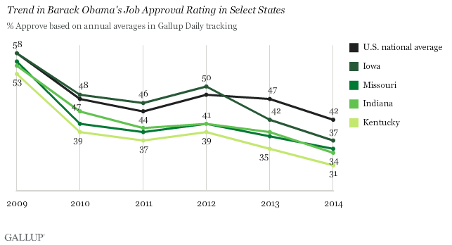Trend in Barack Obama's Job Approval Rating in Select States, 2009-2014
