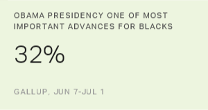 In U.S., Obama Effect on Racial Matters Falls Short of Hopes