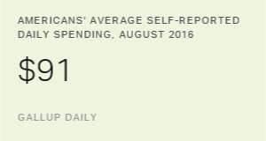 U.S. Spending Returns to More Typical Levels in August