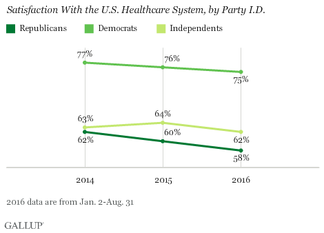 healthcare_graph