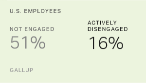Workplace Disruption: From Annual Reviews to Coaching