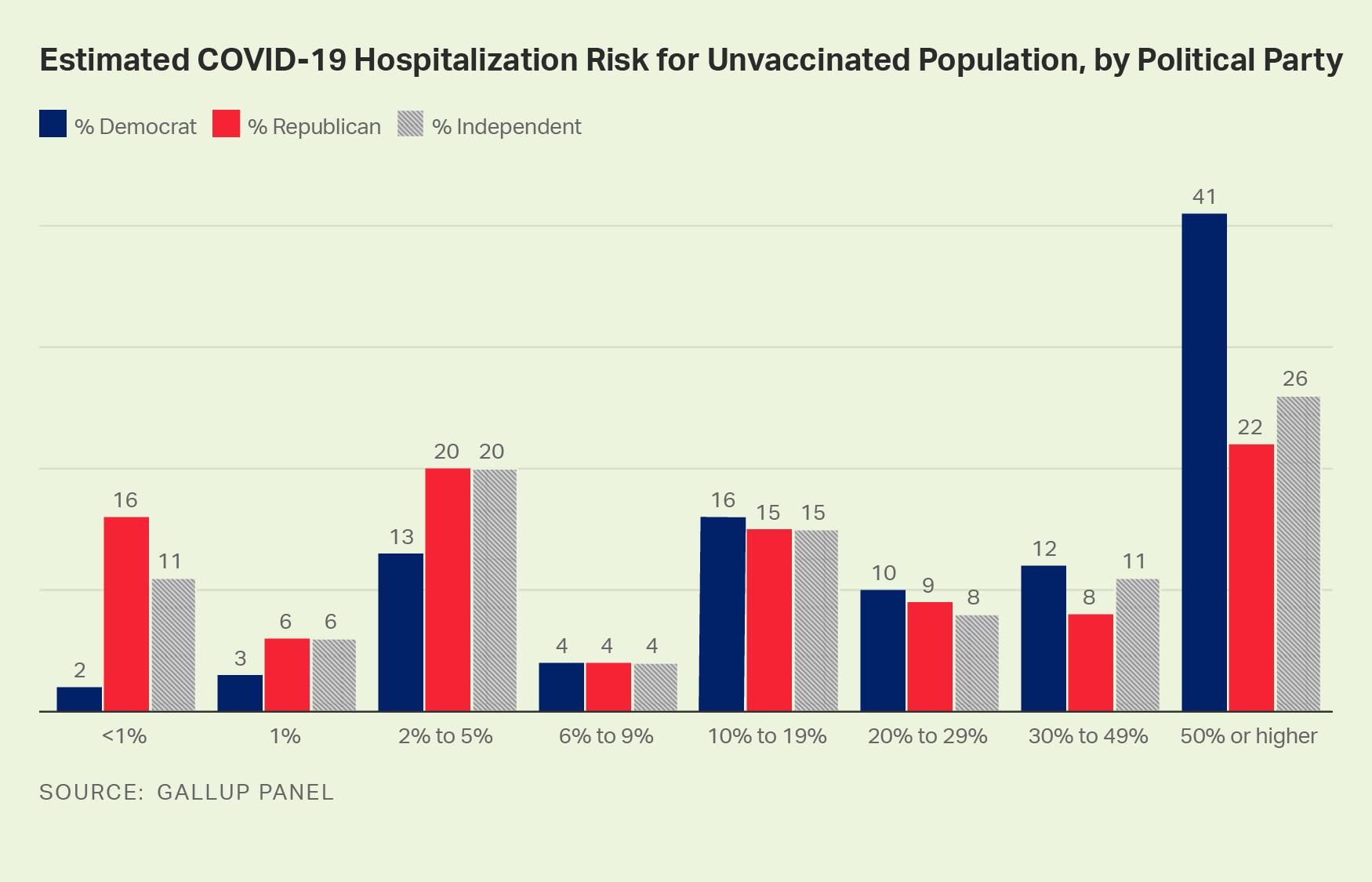 20210923_VaccineEfficacy_Unvaccinated@2.5x