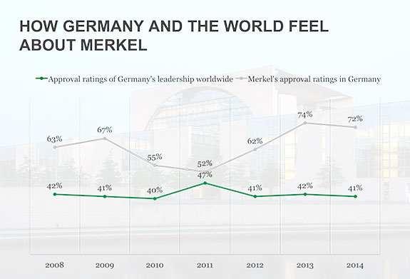 Merkel_sm
