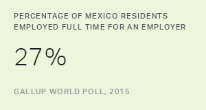 Mexico Sitting on Untapped Entrepreneurial Talent