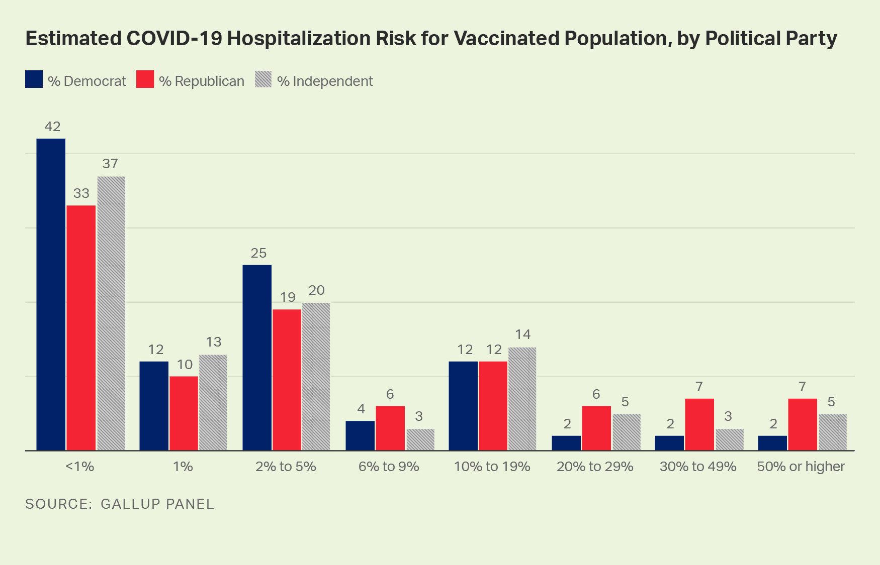 20210923_VaccineEfficacy_Vaccinated@2.5x