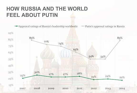 Putin_sm
