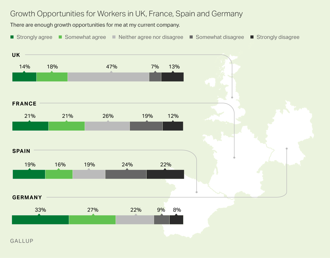 Growth opportunities for workers in UK, France, Spain and Germany.