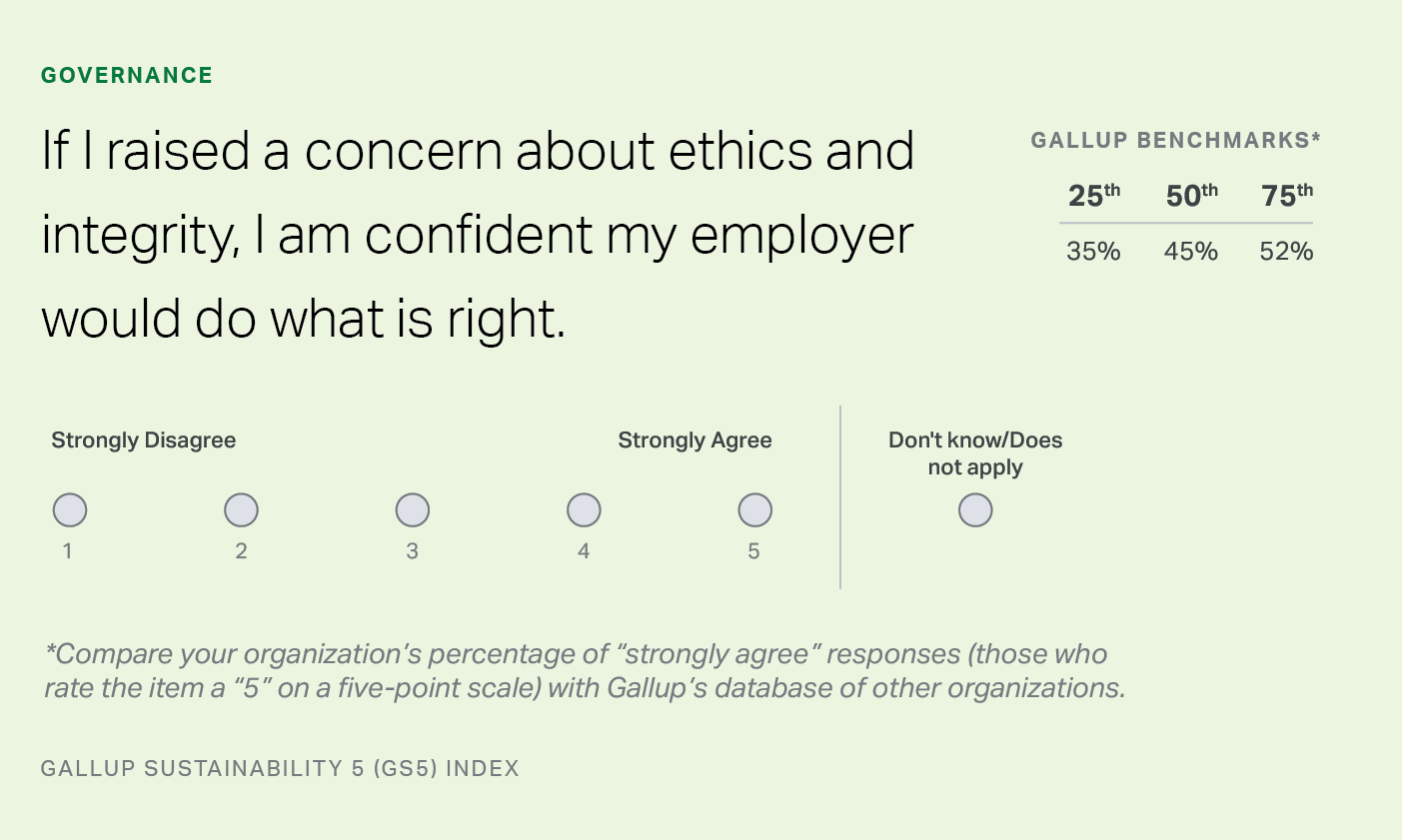 Ethic and Integrity Measurement