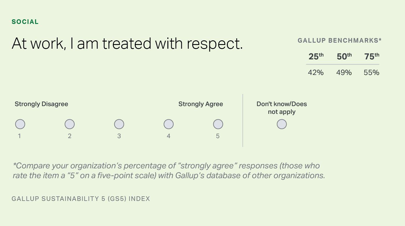 Respect Measurement