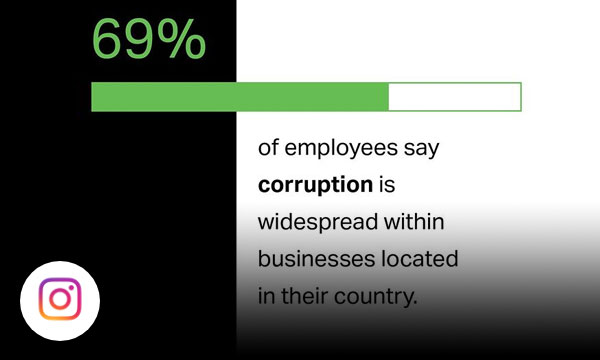 Black and white background with text 69% of employees say corruption is widespread within businesses located in their country.