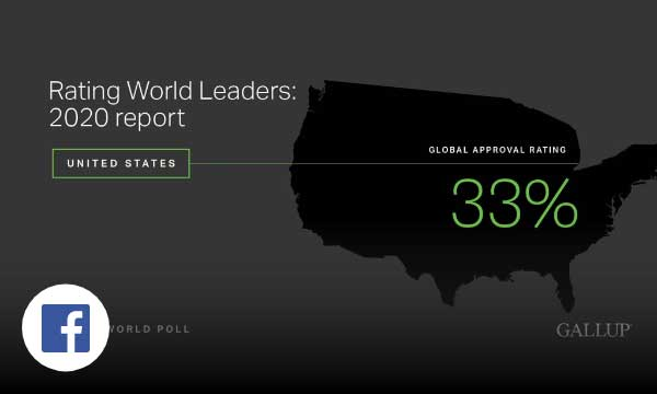 Homepage > Social > 20200803 > Facebook > Rating World Leaders