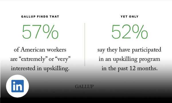 Plain white background with black text 57% of American workers are
